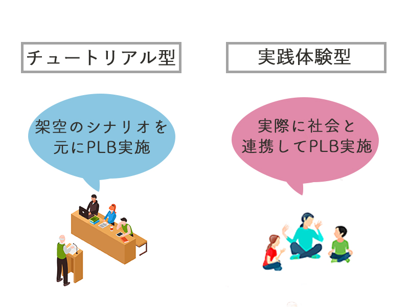 PBL2つの手法